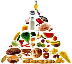 Chế độ ăn dinh dưỡng lành mạnh và hợp lý cho mọi người
