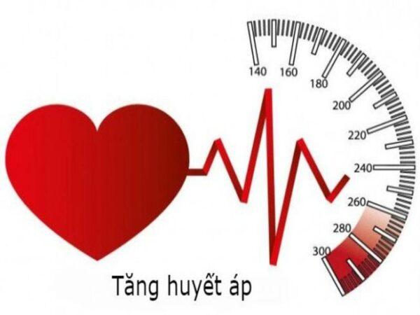 Điều dưỡng chăm sóc bệnh nhân tăng huyết áp