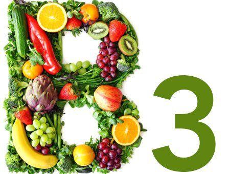 Kiến thức cơ bản về vitamin B3 ( Niacin)