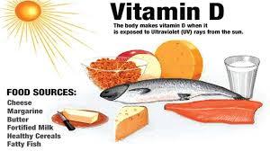 Lợi ích của vitamin D đối với cơ thể