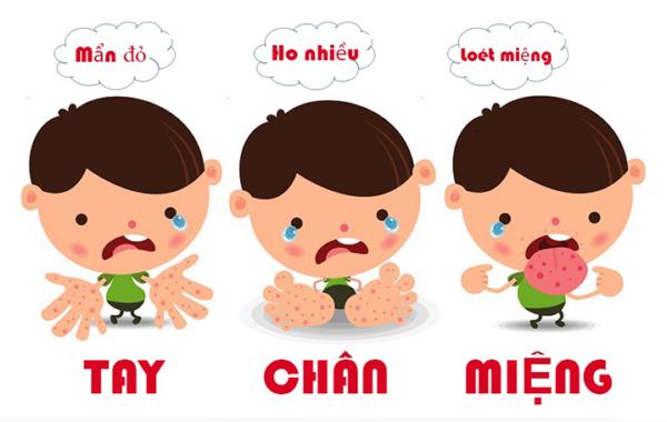 Trẻ mắc tay chân miệng kín các phòng bệnh